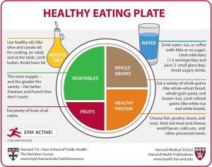 ตามไปดู ! สูตรอาหารจากมหาวิทยาลัยฮาร์วาร์ด ที่ 'กินให้สุขภาพดี'
